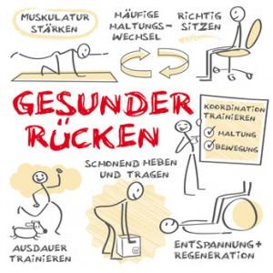 Регулярное движение и физические нагрузки предотвратят появление жалоб в области спины